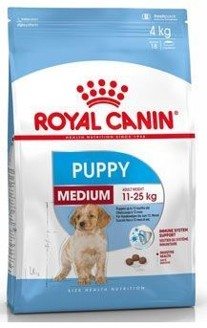 Royal Canin Medium Puppy/Junior
