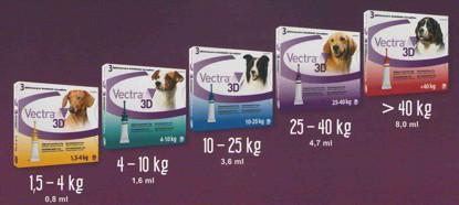 Vectra 3d veterinrn pe vectra 3d publicscrutiny Choice Image
