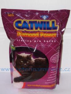 Catwill Diamond Power